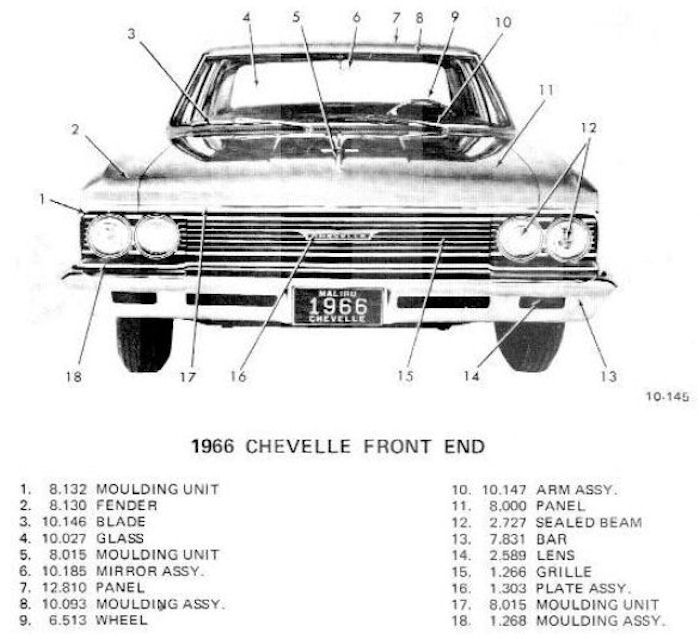 1966 Chevelle Body Moldings