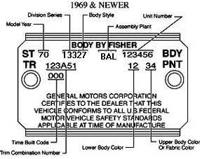 87 Dodge Ramcharger Wiring Diagram 1969 Chevelle Trim Tag Breakdown