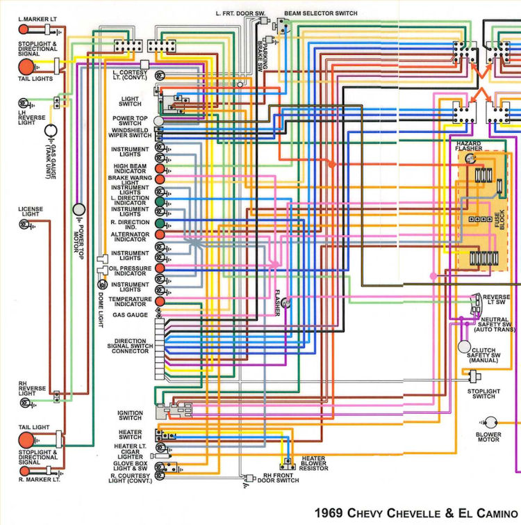 69diagram_color_1?resize=665%2C669 diagrams 1019658 1969 chevelle wiring diagram 1969 chevelle 69 chevelle dash wiring diagram at edmiracle.co