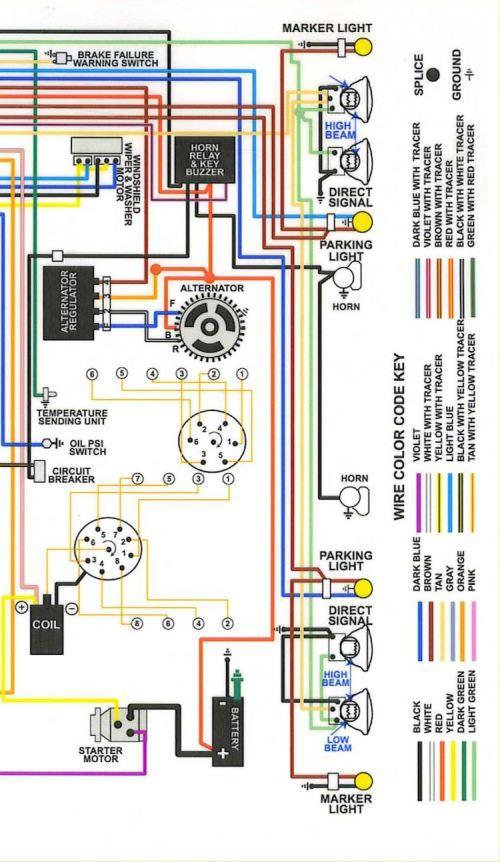small resolution of 1970 chevelle wiring schematic wiring diagram third level rh 13 4 16 jacobwinterstein com 1971 chevelle