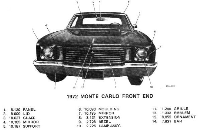 1972 Chevelle Body Moldings