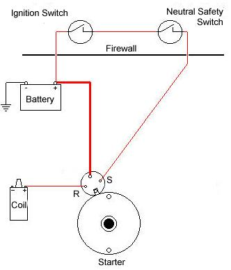 basic ford solenoid wiring diagram easy water cycle installing a type starter