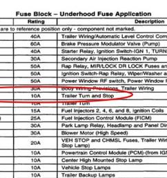 2002 silverado underhood fuse box wire center u2022 02 chevy tahoe under hood fuse block [ 1280 x 720 Pixel ]