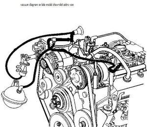 Chevrolet Astro 95 Air Vents dont work  Chevrolet Forum