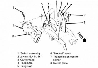 Chevrolet Neutral Safety Switch Wiring Diagram : 46 Wiring