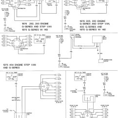 Chevy Sonic Stereo Wiring Diagram Vdo Marine Gauges Diagrams 01 Trailblazer Free Download