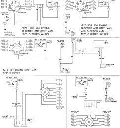 chevrolet traverse accessories chevrolet circuit diagrams wiring 67 g10 wiring diagrams parts chevrolet forum chevy [ 1152 x 1295 Pixel ]
