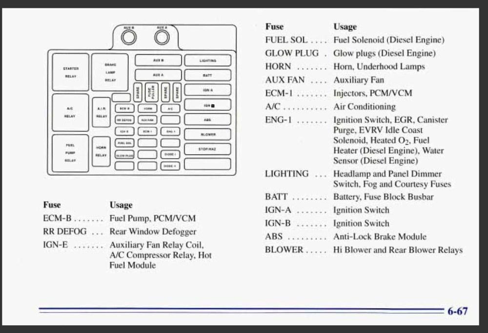 medium resolution of farggin electrical 96fuse jpg