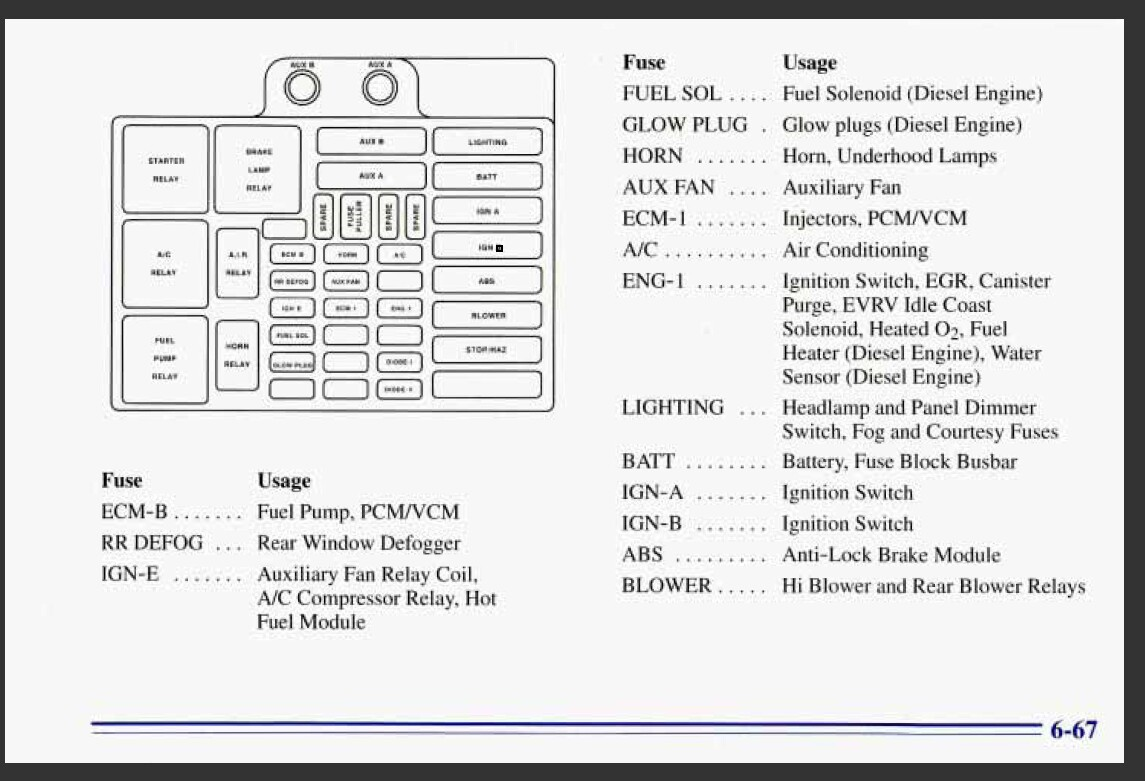hight resolution of farggin electrical 96fuse jpg