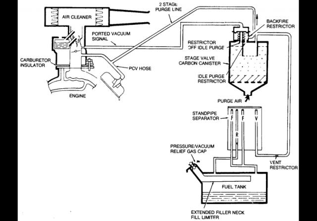 1978 Chevy 350 Vacuum Lines Diagram Further Chevy 350 Engine Vacuum