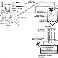 71 Chevelle Ac Wiring Diagram Ford For Trailer 72 Chevy C10 Vacuum Diagram, 72, Free Engine Image User Manual Download