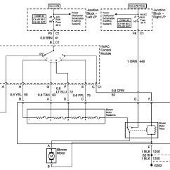 2002 Chevy Cavalier Exhaust System Diagram Switch To Light Wiring 2005 Fuse Jyfotd Danielaharde De Images Gallery