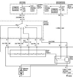 radio wiring diagram images gallery 2001 blower motor resistor again chevrolet forum [ 2550 x 1788 Pixel ]