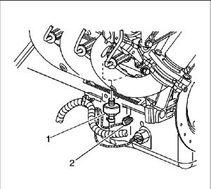 What is a wiring harness?  Chevrolet Forum  Chevy