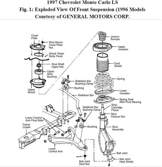 Chevrolet Suspension Parts Diagram. Chevrolet. Auto Wiring