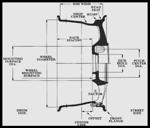 91 blazer s10 frame diagram