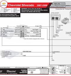 bench 11284d1501528395 07 12 silverado tahoe suburban remote start keyless bench prep dlpk 07 12 silverado  [ 1024 x 790 Pixel ]