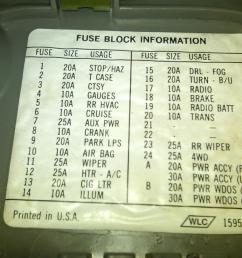 1995 chevy beretta fuse box diagram trusted wiring diagram 1995 chevy lumina blower motor 1995 chevy [ 2047 x 1535 Pixel ]