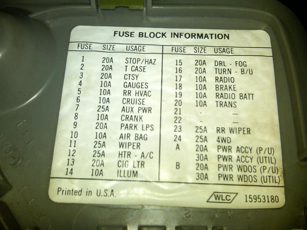 medium resolution of 1995 k1500 fuse box