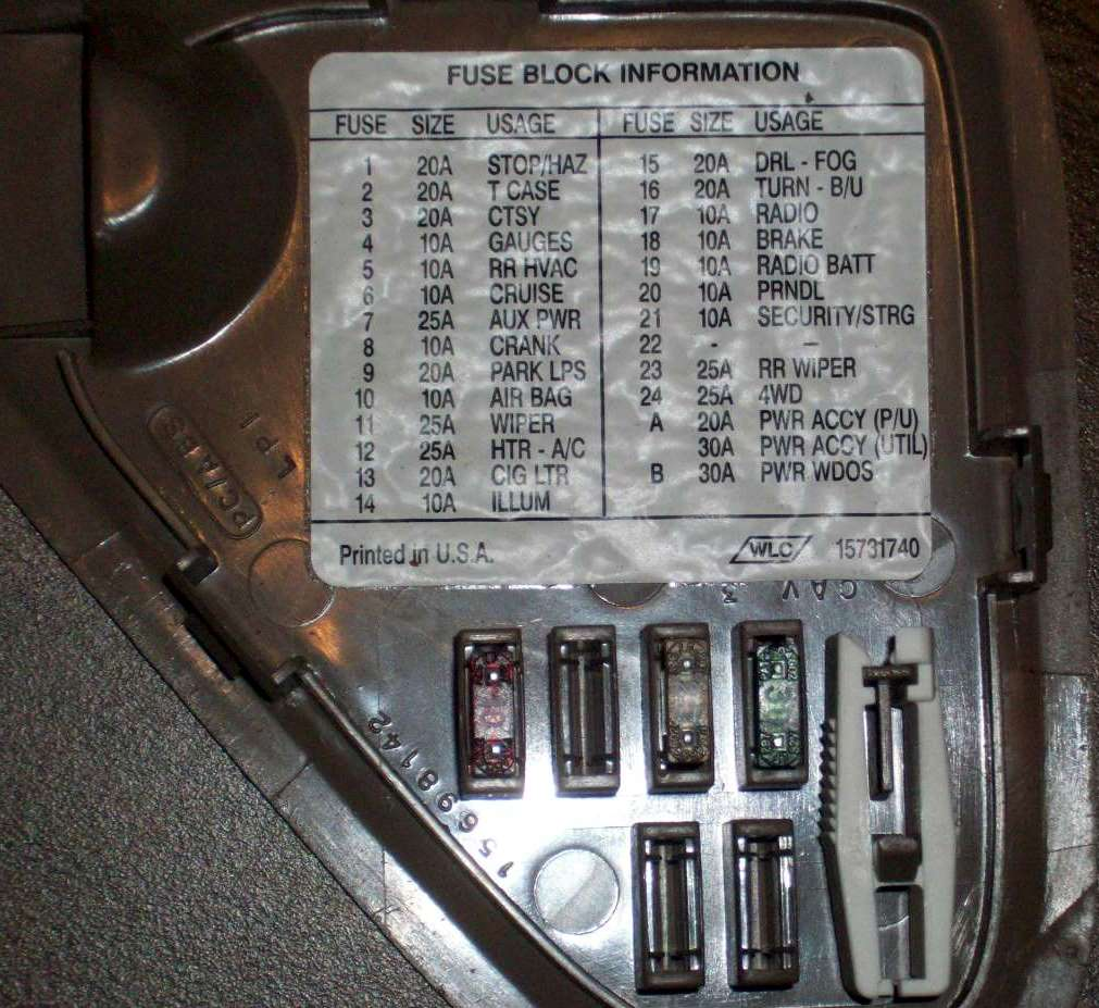 1996 gmc sierra 1500 fuse box