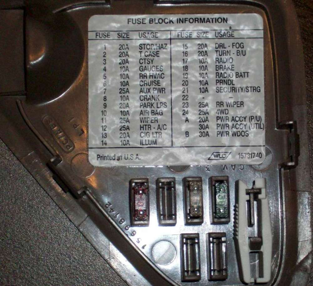 medium resolution of chevy fuse box diagram radio chevy truck fuses wiring 92 gmc 1500 92 gmc 1500