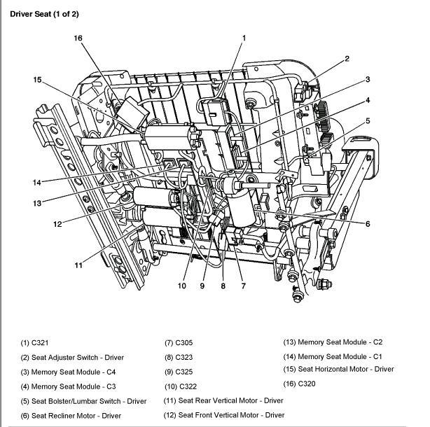 2003 chevrolet suburban fuse diagram