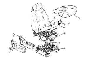 Passenger side seat position sensor replacement  Chevrolet Forum  Chevy Enthusiasts Forums