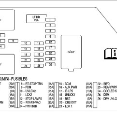 06 Cobalt Stereo Wiring Diagram Warn Winch 8274 Cigarette Lighter Fuses - Chevrolet Forum Chevy Enthusiasts Forums