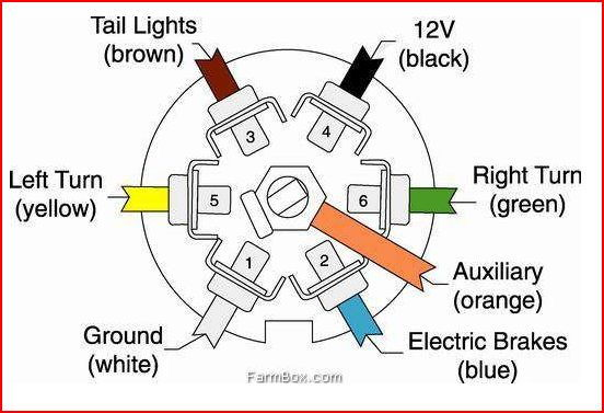 2011 chevy 7 pin trailer wiring diagram