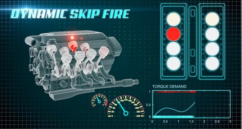 Tula-Delphi Dynamic Skip Fire