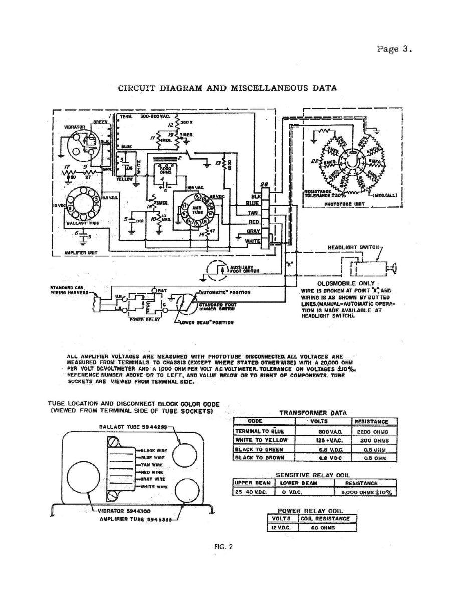 1955 Autotronic-Eye