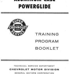 powerglide transmission valve body diagram [ 1001 x 1329 Pixel ]