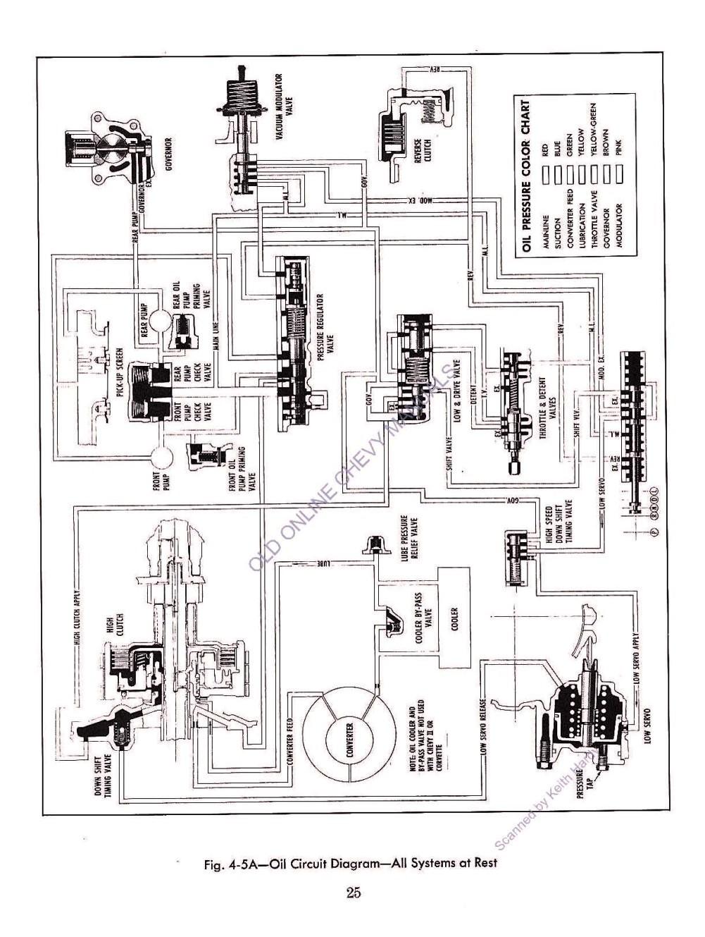 1962 Chevrolet ALUMINUM-CASE POWERGLIDE Training Program