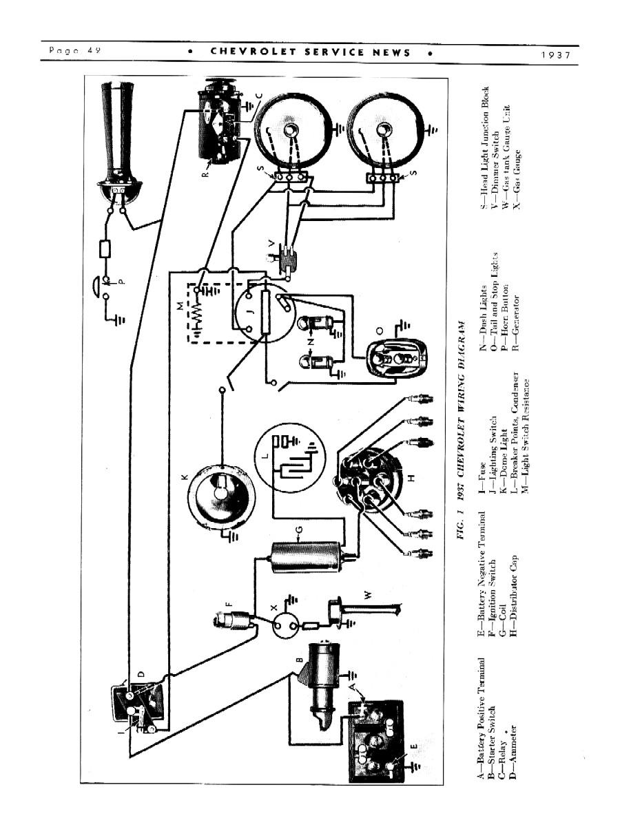 1937 Chevrolet Service News
