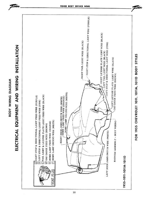 small resolution of painless wiring harness for 1957 chevy bel air 1969 camaro 1957 chevy wiring diagram printable 1957 chevy fuse box diagram