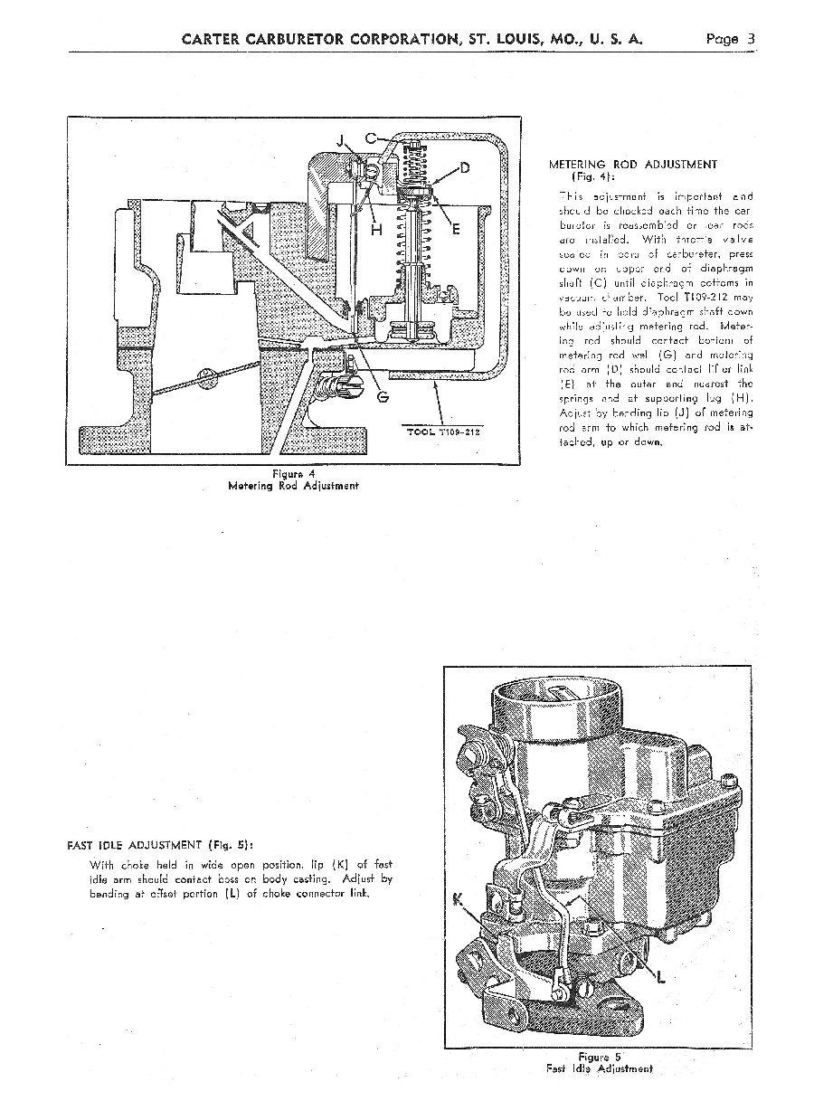 Carter Carburetor Information for Chevrolet and GM