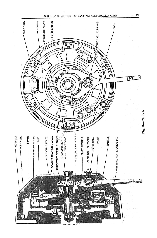 1932 Chevrolet EAGLE Series CA Passenger Models