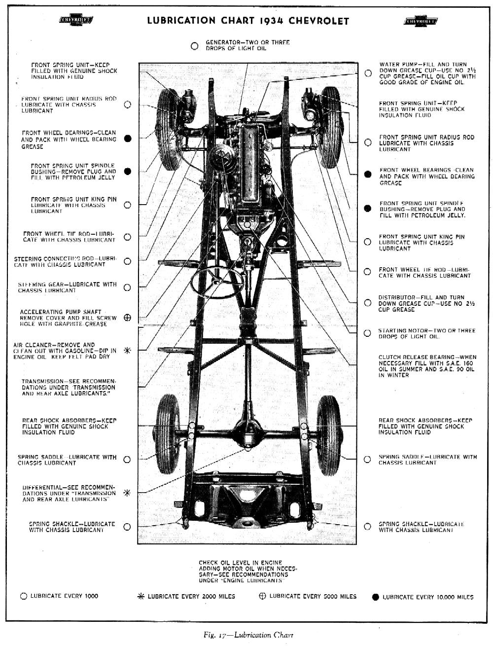 1934 Chevy Owner's Manual
