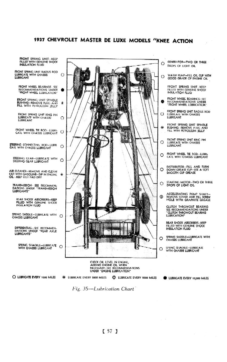 1937 Chevy Owner's Manual