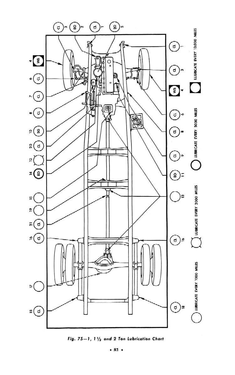1948 Chevy Truck Owner's Manual