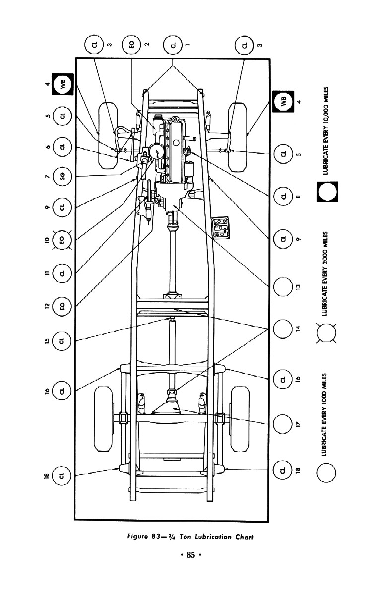 1952 Chevy Owner's Manual