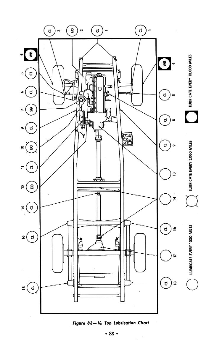 1953 Chevy Owner's Manual