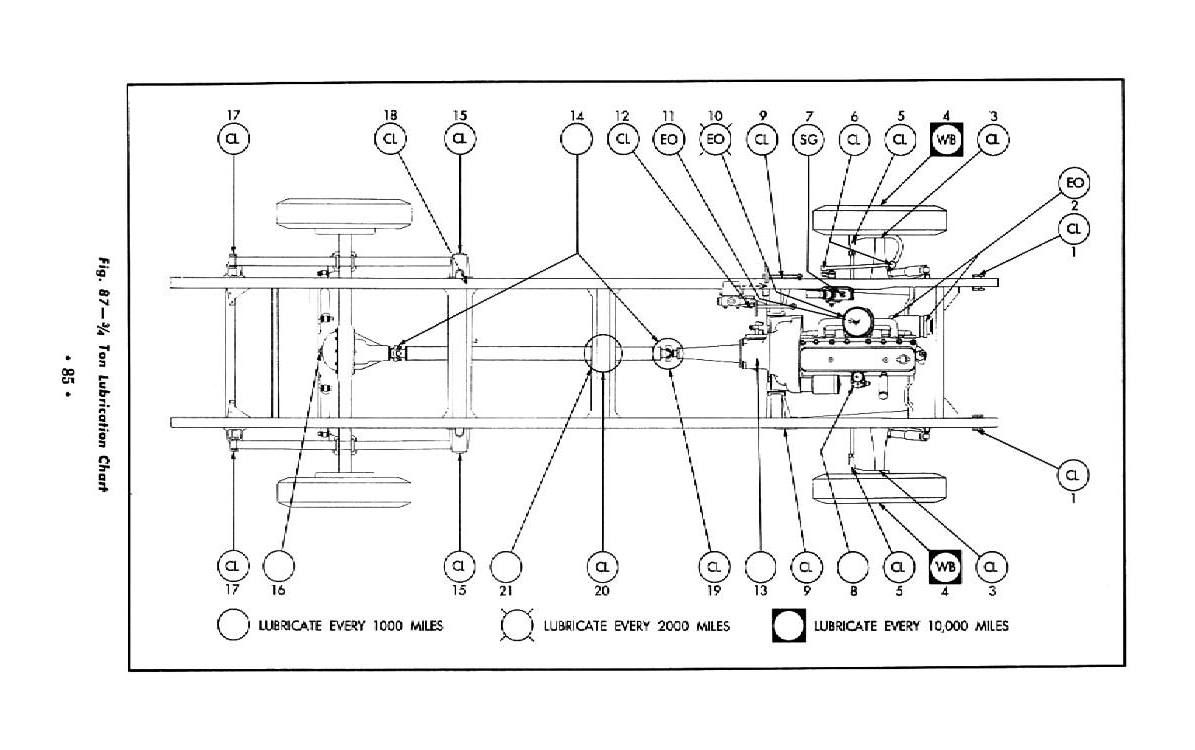 1955 Chevy Truck Owner's Manual