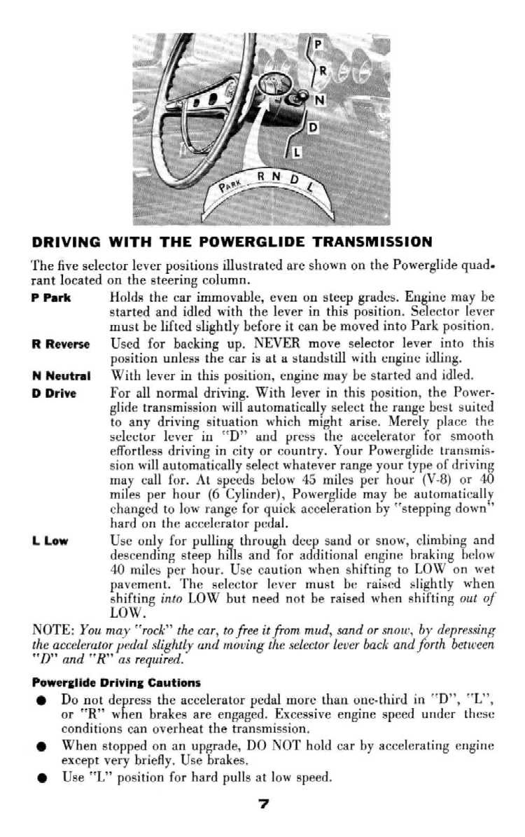 1959 Chevy Owner's Manual