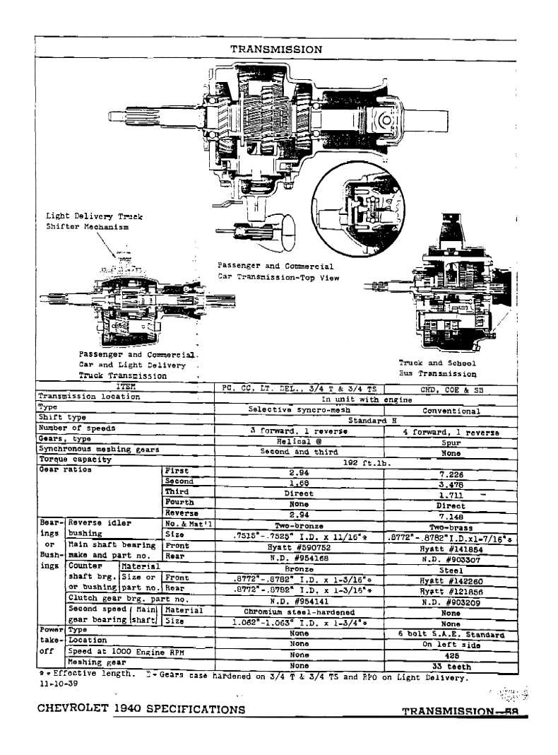 1940 Chevrolet Specifications