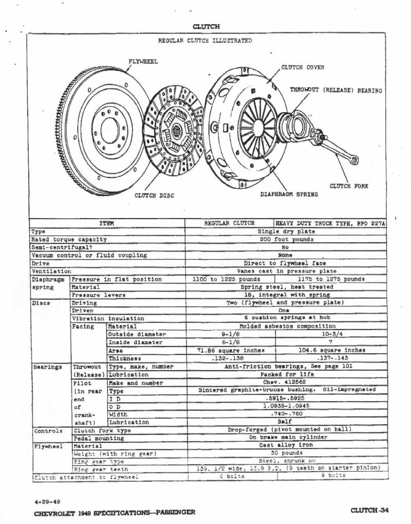 1949 Chevrolet Restoration Info