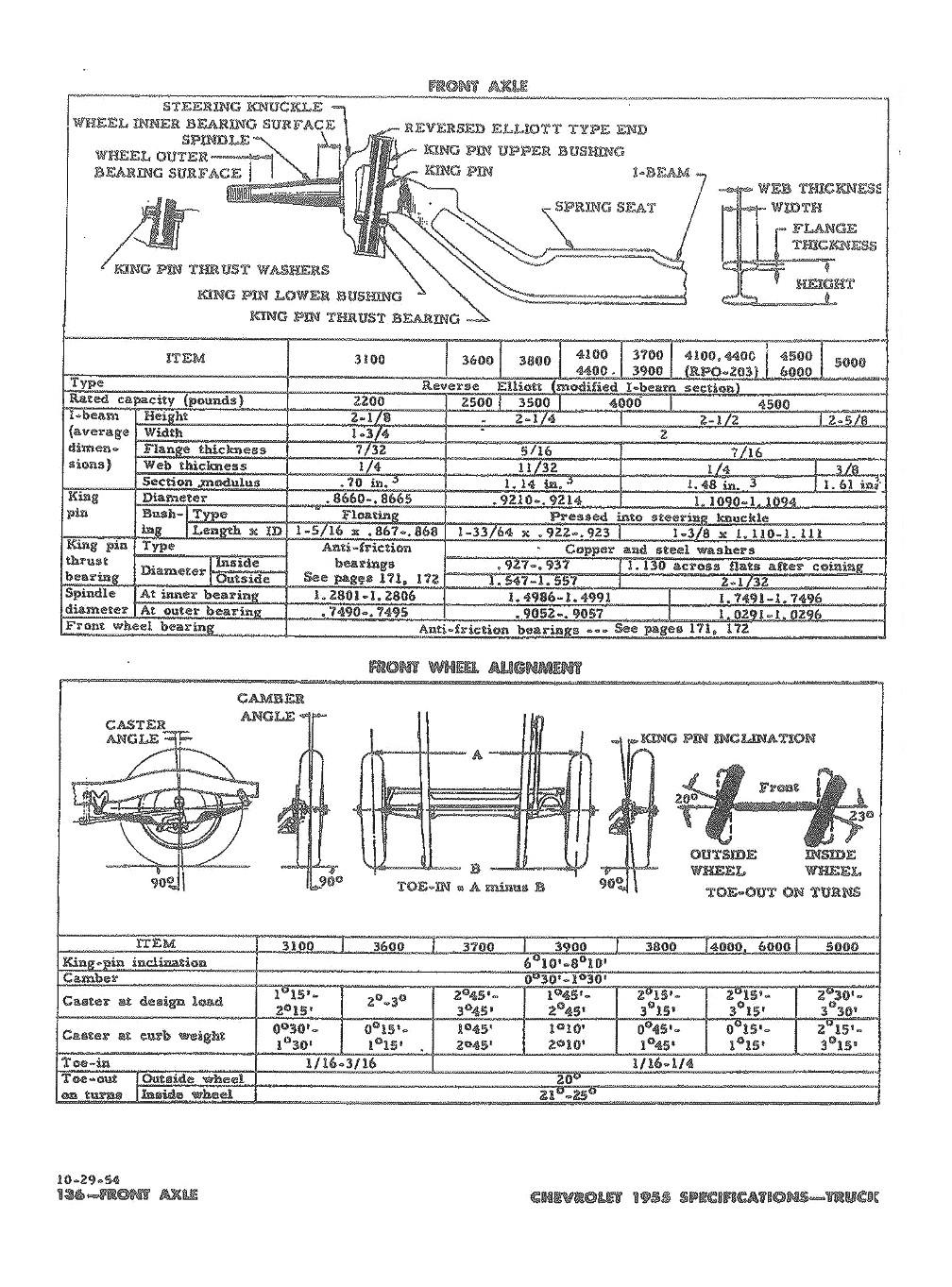 1955 Chevrolet Specifications 1st Series Trucks