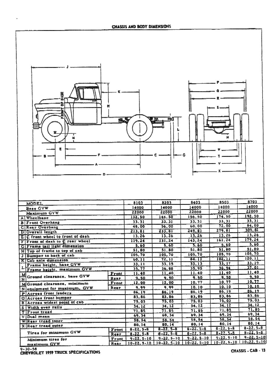 1959 Chevrolet Specifications