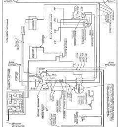 1928 1928 wiring diagrams 1928 general wiring 1928 wiring [ 1600 x 2164 Pixel ]