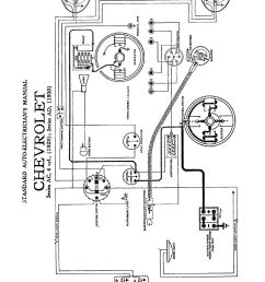 chevy wiring diagrams club car battery wiring diagram 1930 series ad model 1931 1931 wiring [ 1600 x 2164 Pixel ]